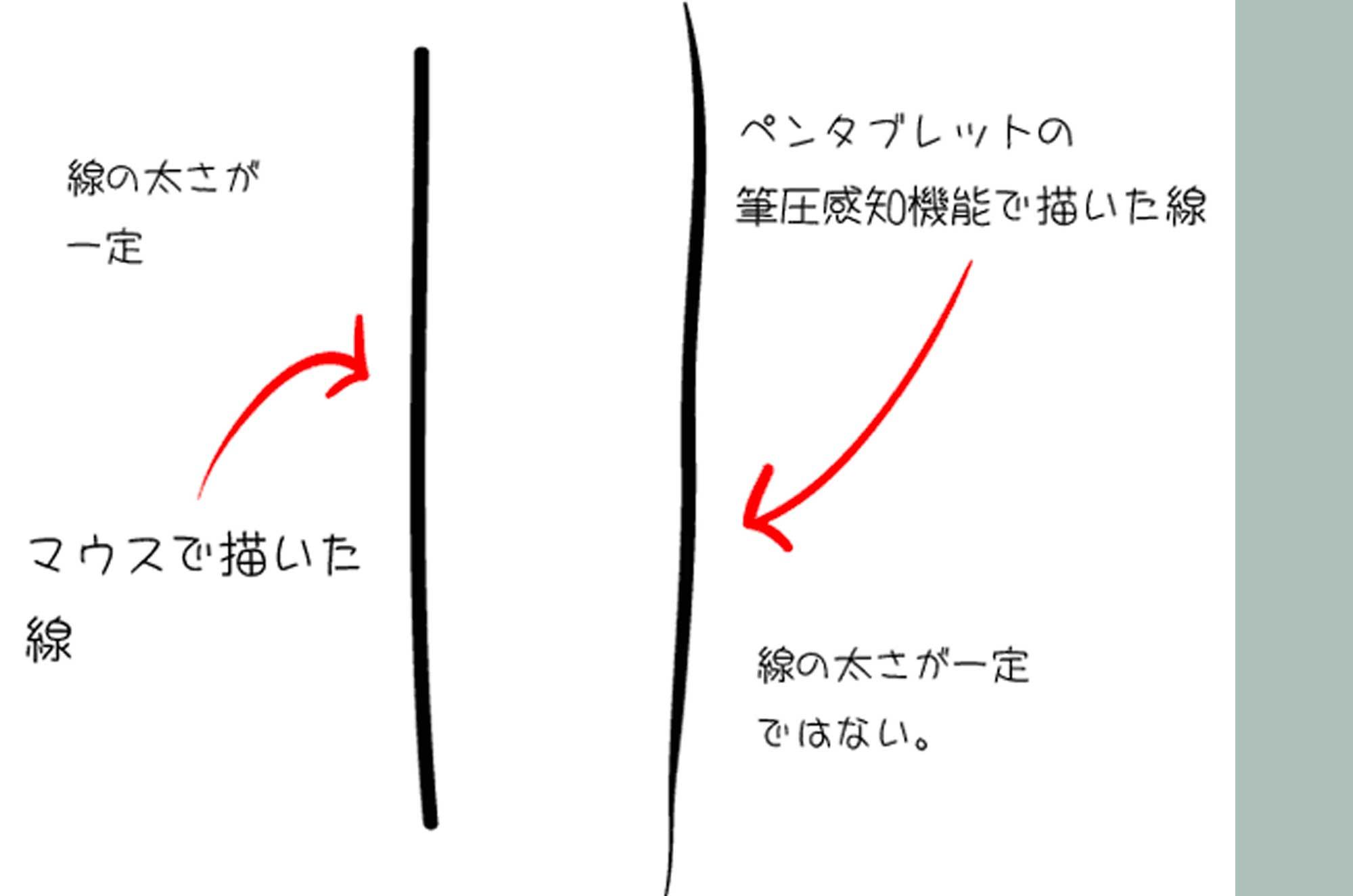 イラレの筆圧感知ブラシを利用したイラスト作成方法