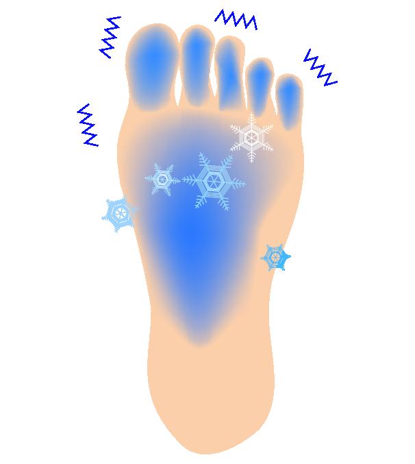 冷え性の足の裏のイラスト