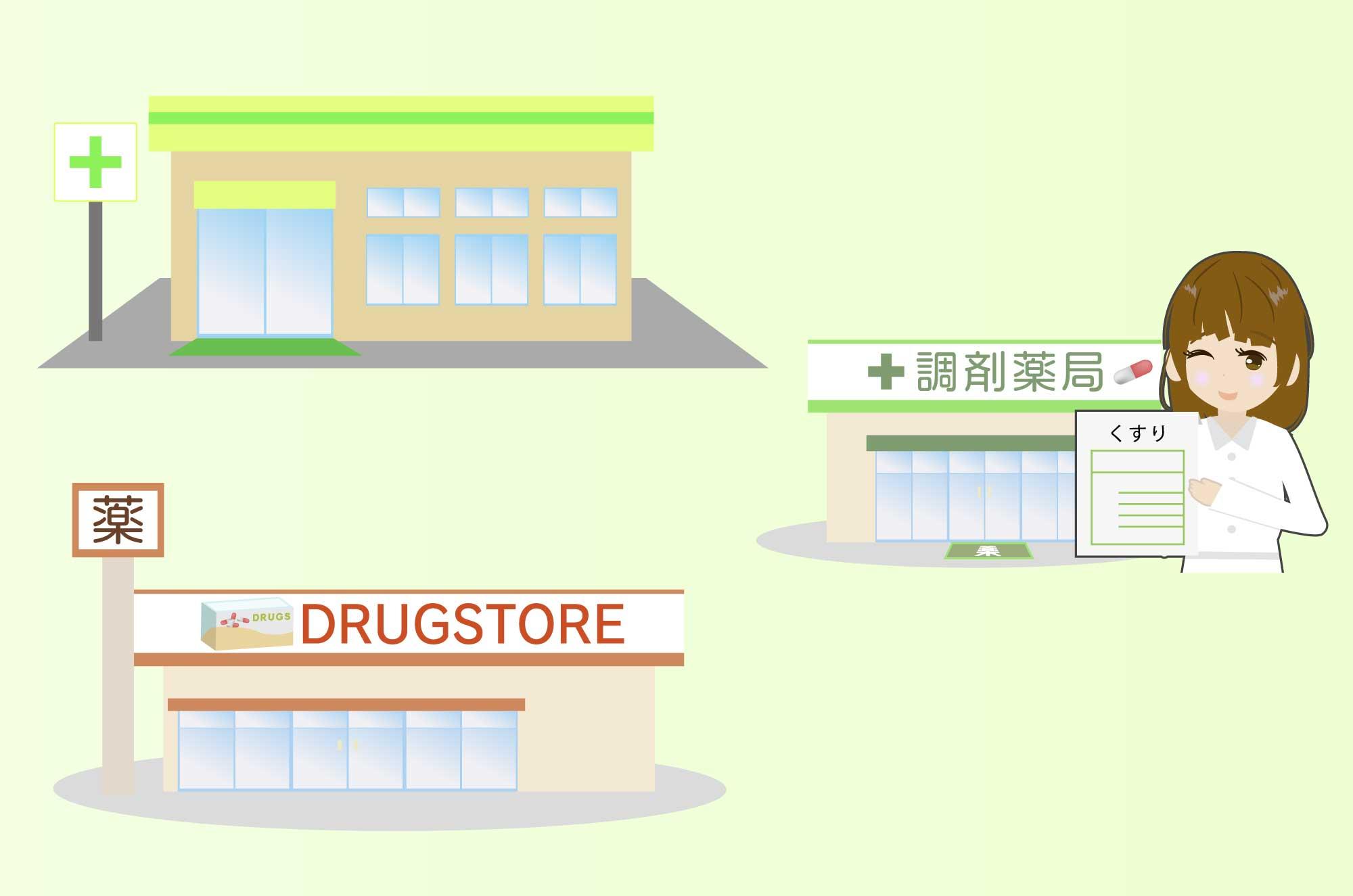 ドラッグストアと調剤薬局のフリーイラスト無料素材