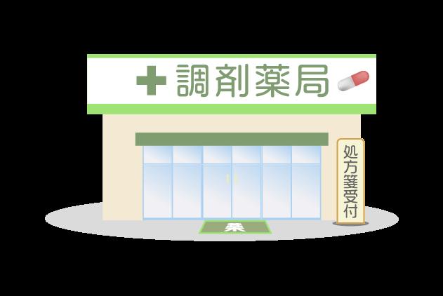 調剤薬局のイラスト