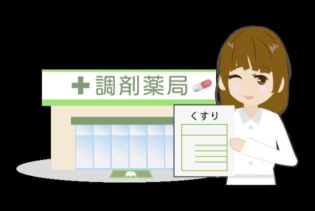 薬剤師と調剤薬局のイラスト