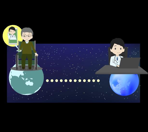 星と星野の未来の遠隔医療のイラスト