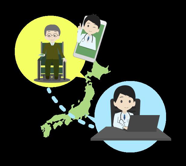 患者と医師を繋ぐイメージのイラスト