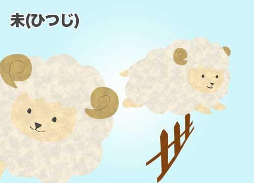未(ひつじ)羊のイラスト