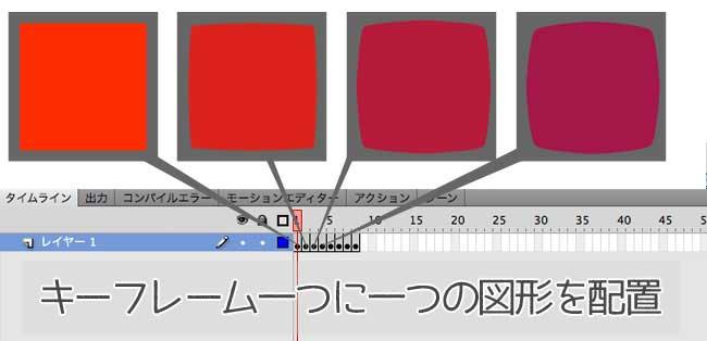 adbe flahsのキーフレームに図形を割り当てる