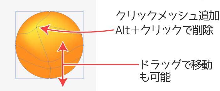 メッシュツールの操作方法