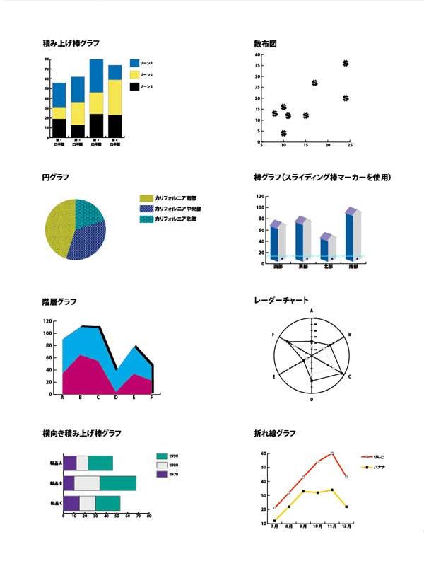 イラストレーターの機能で作成できるグラフの種類