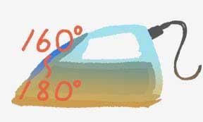160度から180度であてすぎずプレス