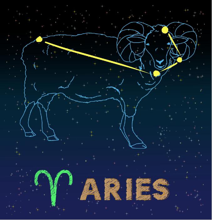 牡羊座の星座カードのイラスト