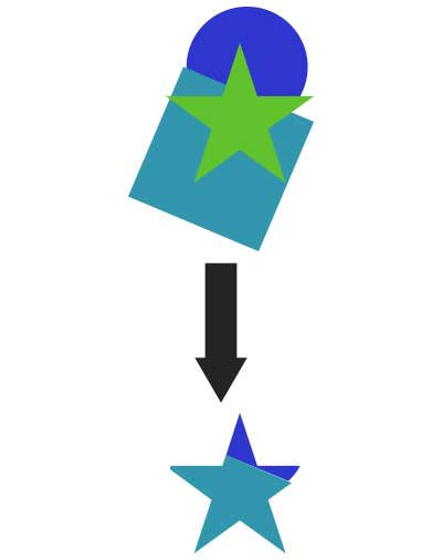 パスファインダー切抜きを実行した図