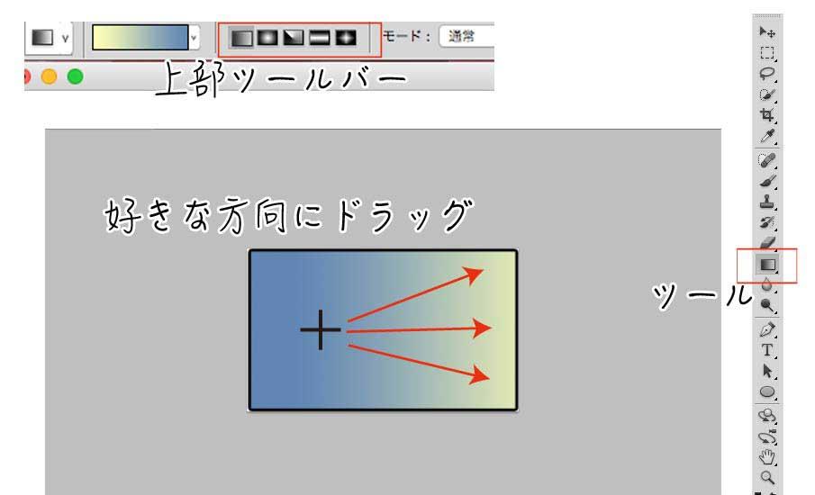 グラデーションツールの操作方法