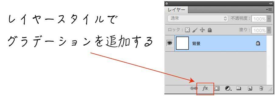 レイヤースタイルでグラデーションを追加