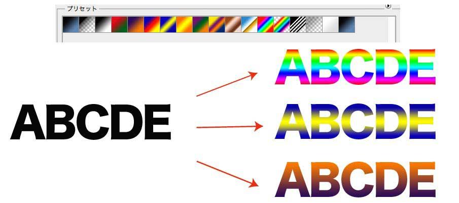 グラデーションオーバレイでデザインした文字
