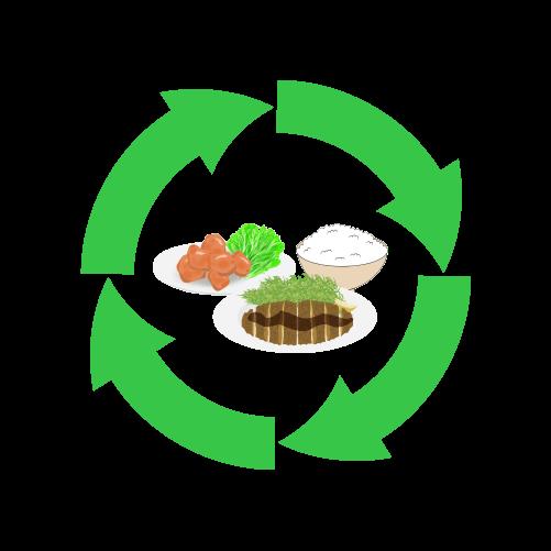 食品リサイクルのイラスト