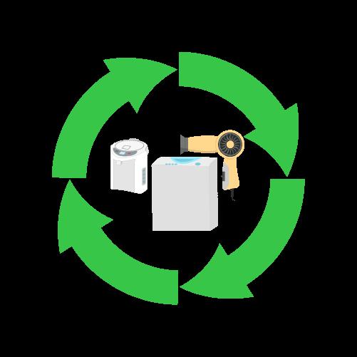 家電リサイクルのイラスト