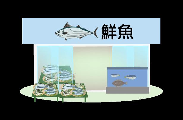 鮮魚店のイラスト