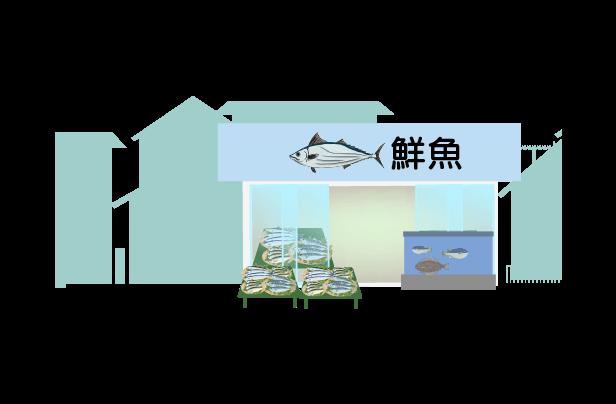 町の鮮魚店のイラスト