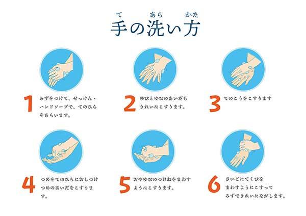 手洗いのA4ミニポスター(横)