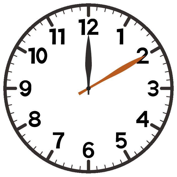12時10分