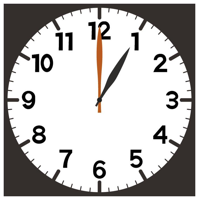 1時ちょうど