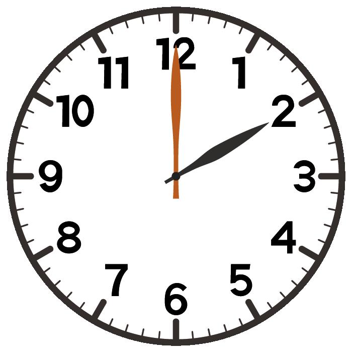 2時ちょうど