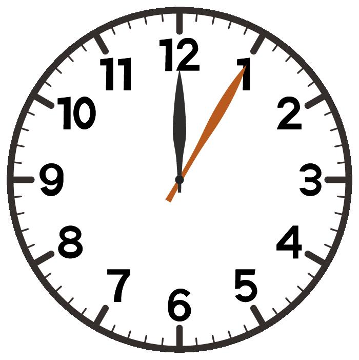 12時5分